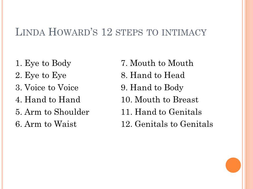 L INDA H OWARD ' S 12 STEPS TO INTIMACY 1. Eye to Body 2.