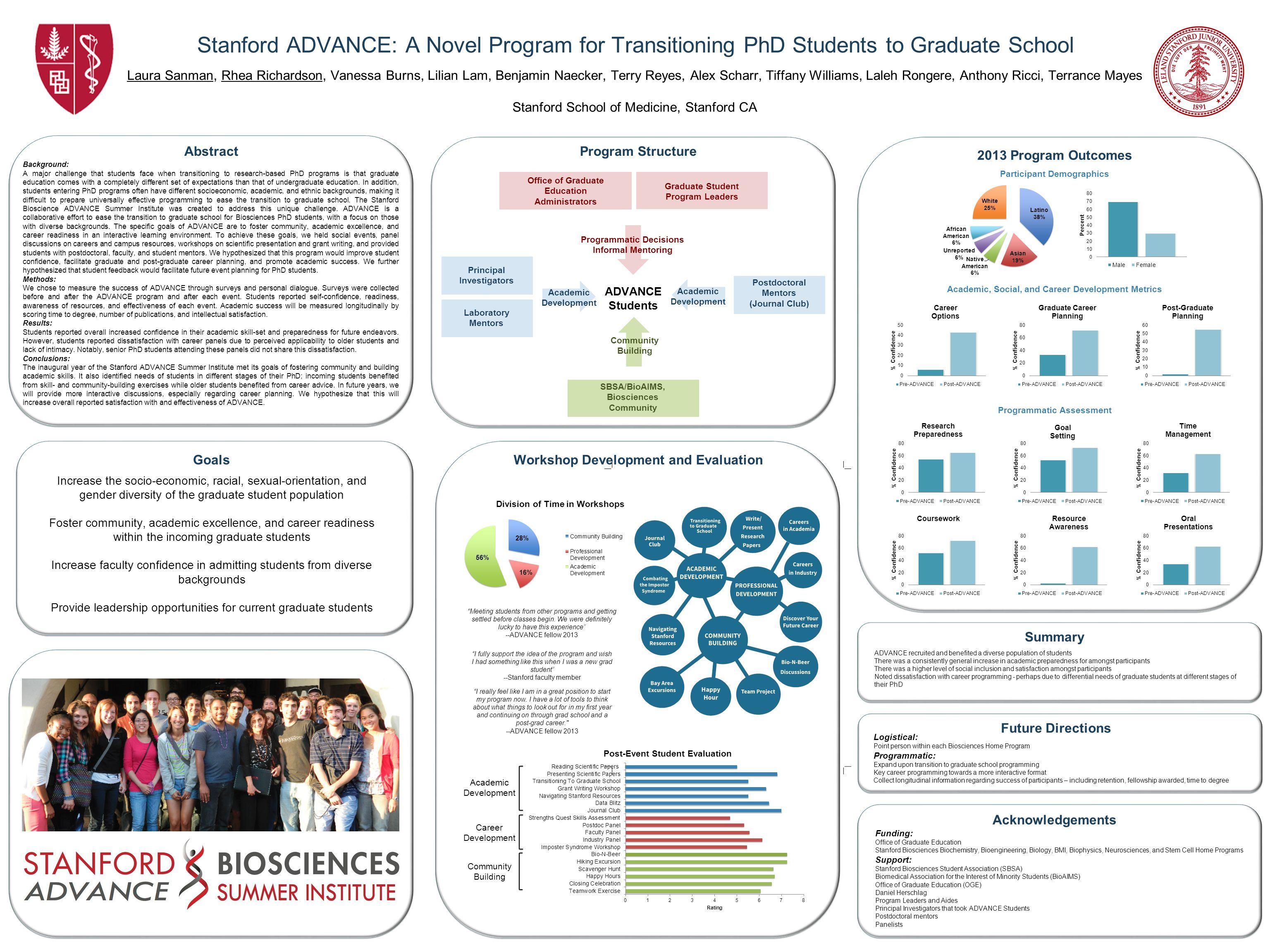 –– ç ç ç ç ç ç ç ç ç ç ç ç ç ç Stanford ADVANCE: A Novel Program for Transitioning PhD Students to Graduate School Laura Sanman, Rhea Richardson, Vane