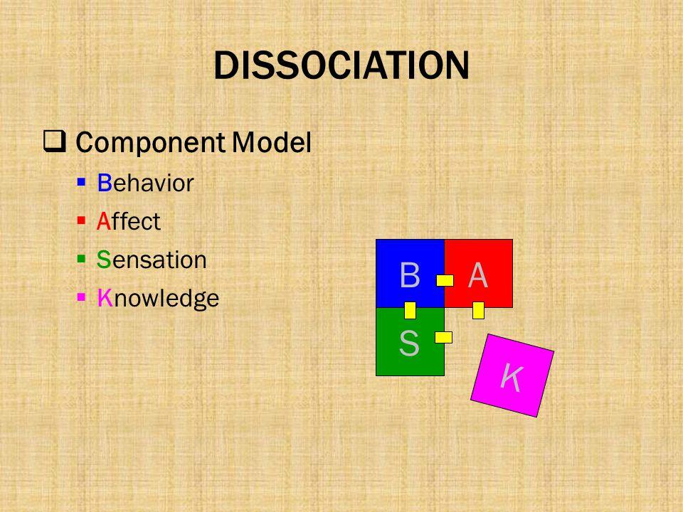 DISSOCIATION  Component Model  Behavior  Affect  Sensation  Knowledge BA S K BA