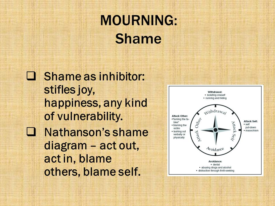 MOURNING: Shame  Shame as inhibitor: stifles joy, happiness, any kind of vulnerability.  Nathanson's shame diagram – act out, act in, blame others,