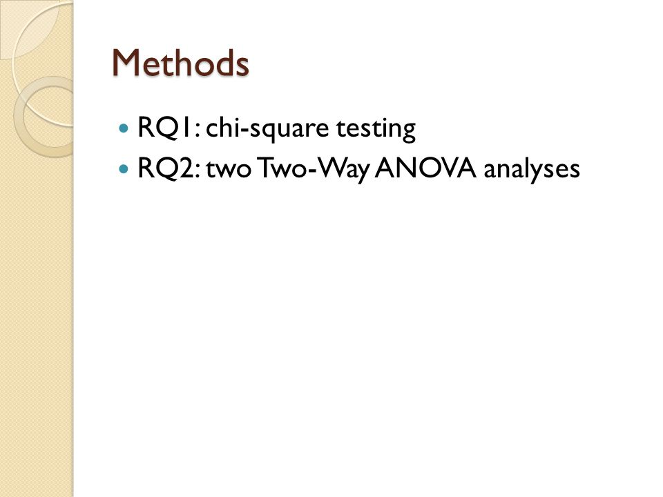 Methods RQ1: chi-square testing RQ2: two Two-Way ANOVA analyses