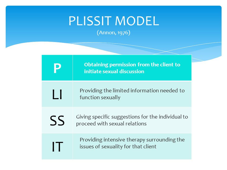 PLISSIT MODEL (Annon, 1976) P Obtaining permission from the client to initiate sexual discussion LI Providing the limited information needed to functi