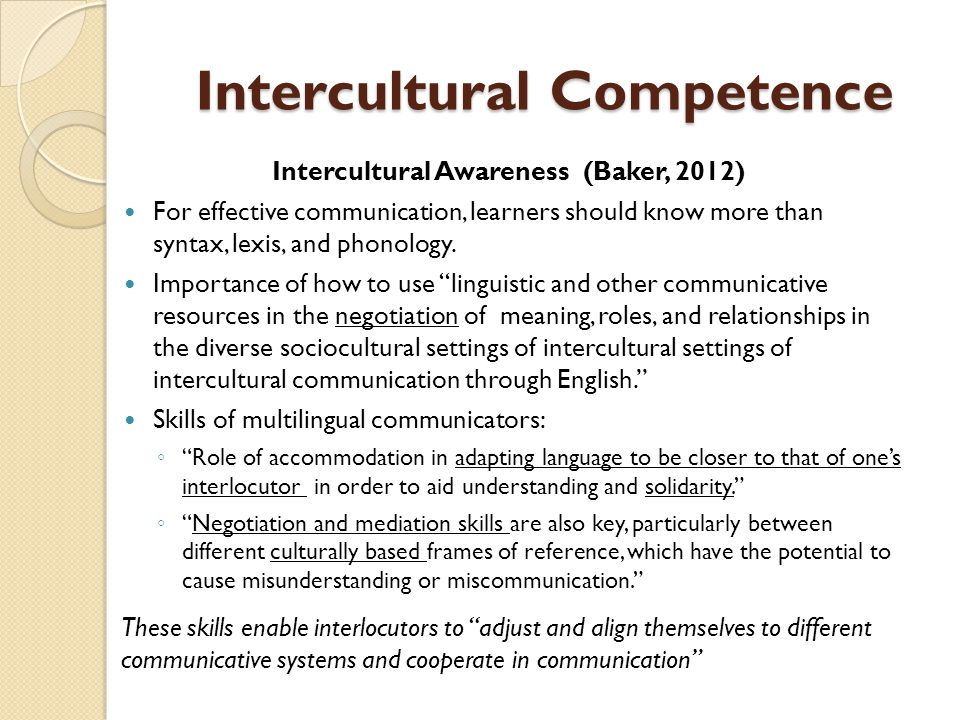 Intercultural Competence Intercultural Awareness (Baker, 2012) For effective communication, learners should know more than syntax, lexis, and phonology.
