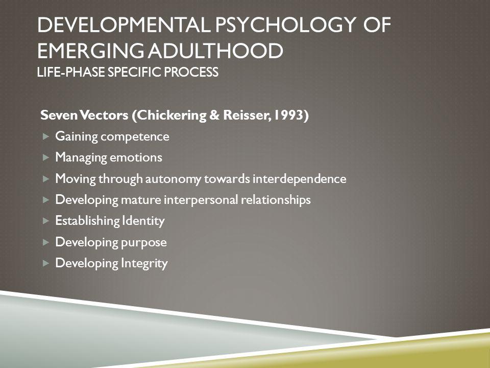 DEVELOPMENTAL PSYCHOLOGY OF EMERGING ADULTHOOD LIFE-PHASE SPECIFIC PROCESS Erikson's Developmental Tasks (Erikson, 1968) Identity vs.