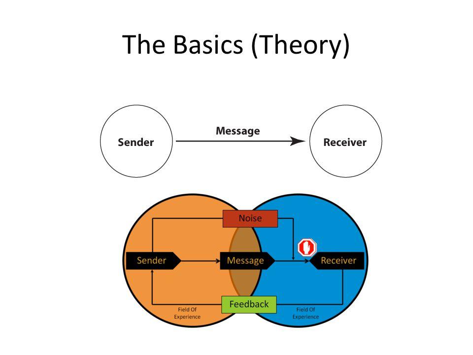 A Circumplex Model of Family Interaction