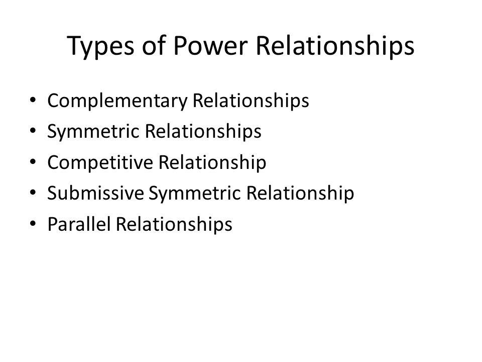 Types of Power Legitimate Power Referent Power Expert Power Reward Power Coercive Power