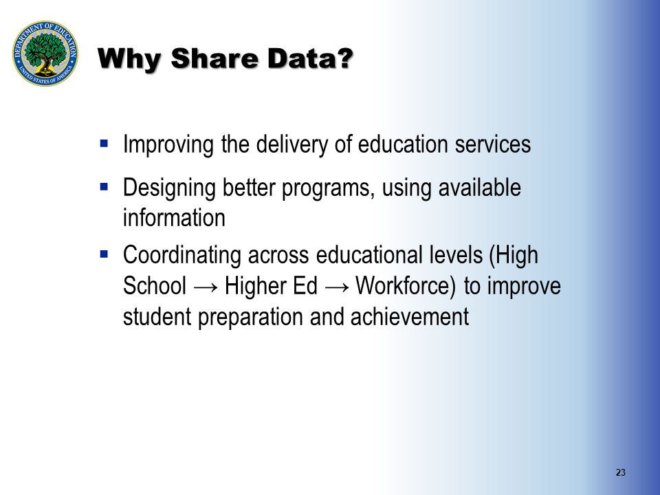 Why Share Data?  Improving the delivery of education services  Designing better programs, using available information  Coordinating across educatio