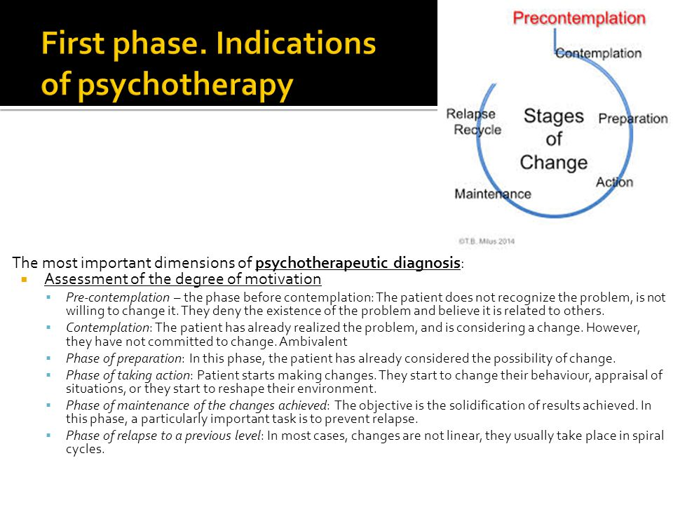 The most important dimensions of psychotherapeutic diagnosis:  Assessment of the degree of motivation  Pre-contemplation – the phase before contemplation: The patient does not recognize the problem, is not willing to change it.