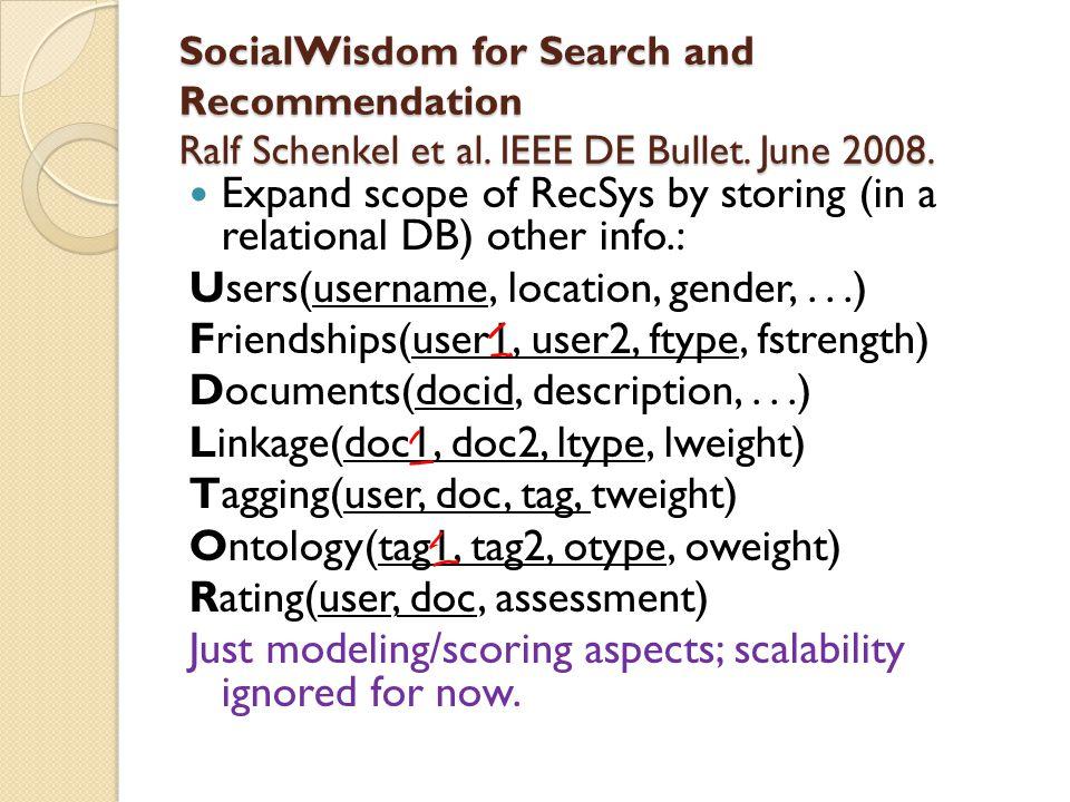 SocialWisdom for Search and Recommendation Ralf Schenkel et al.
