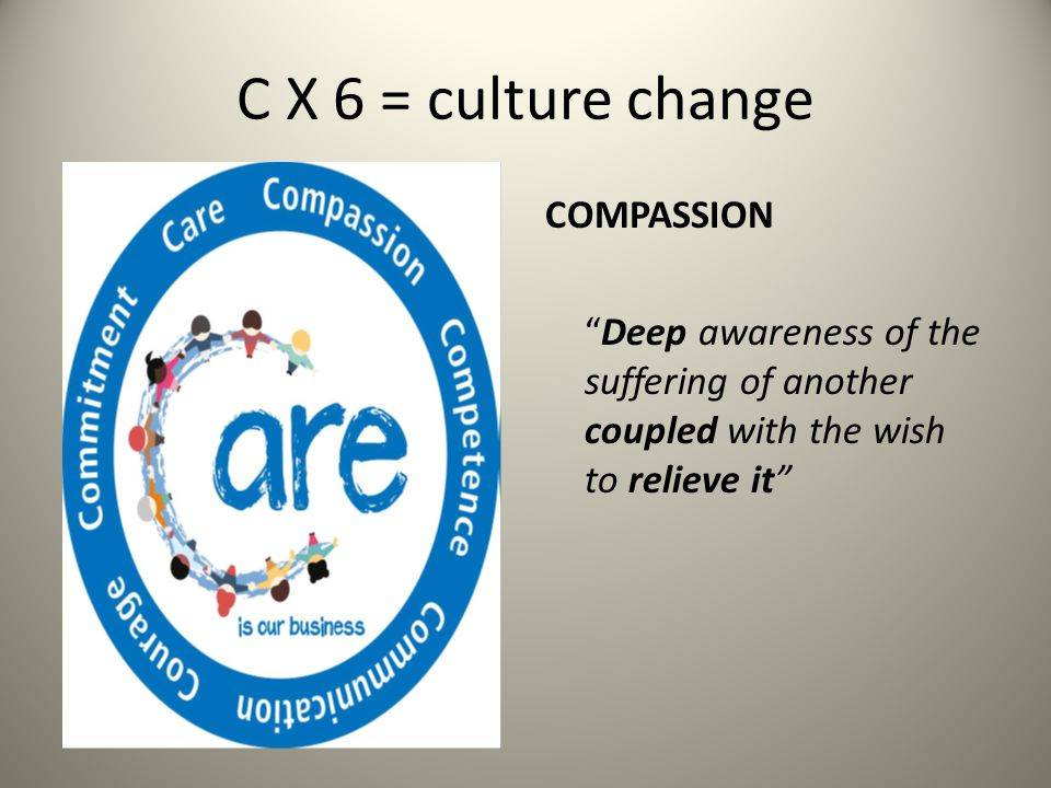 C X 6 = culture change COMPASSION Deep awareness of the suffering of another coupled with the wish to relieve it