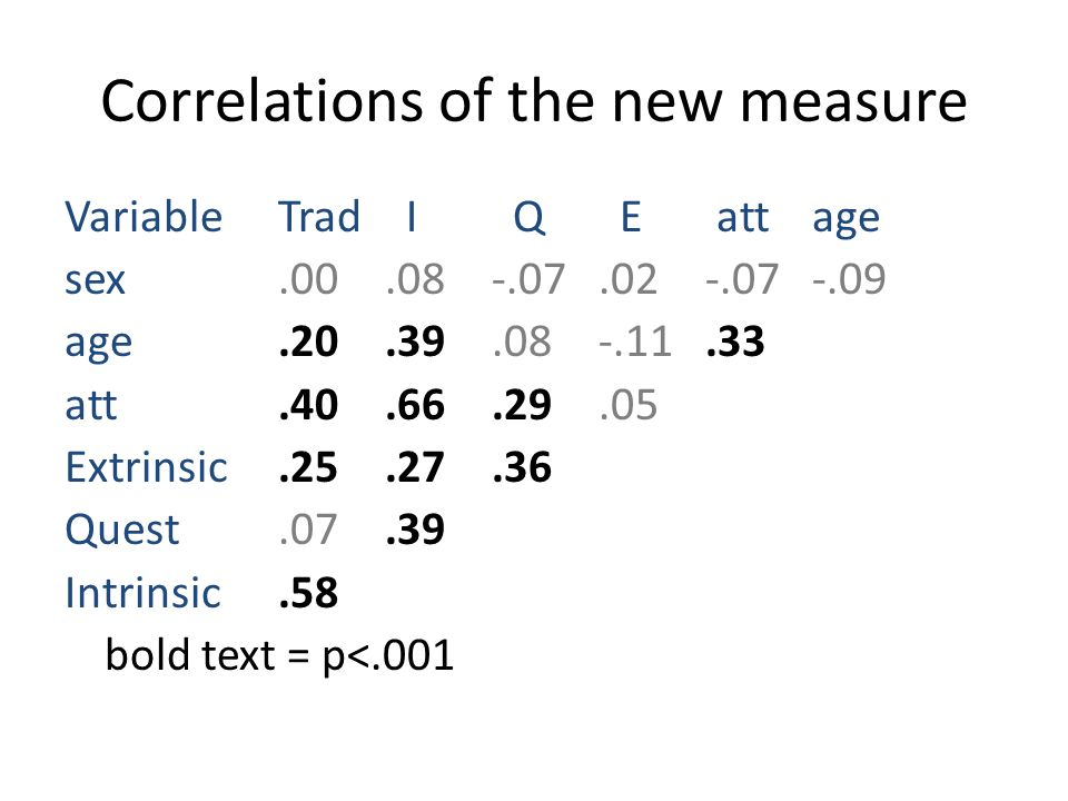 Correlations of the new measure VariableTrad I Q E attage sex.00.08-.07.02-.07-.09 age.20.39.08-.11.33 att.40.66.29.05 Extrinsic.25.27.36 Quest.07.39 Intrinsic.58 bold text = p<.001