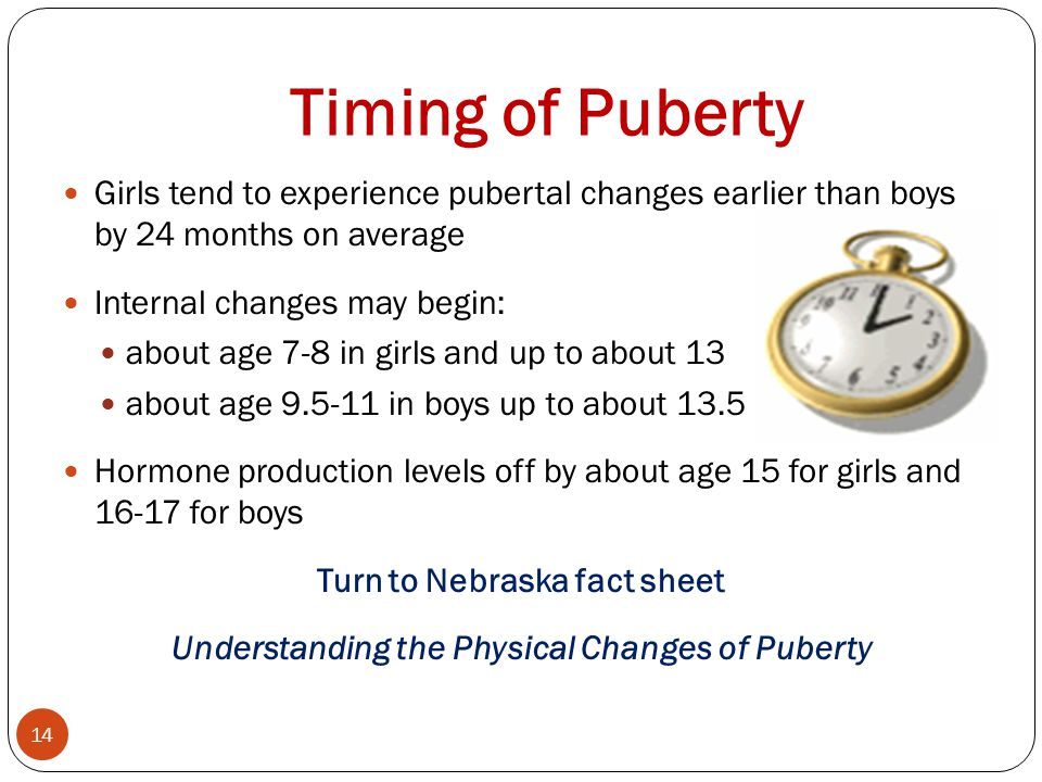 Timing of Puberty 14 Girls tend to experience pubertal changes earlier than boys by 24 months on average Internal changes may begin: about age 7-8 in girls and up to about 13 about age 9.5-11 in boys up to about 13.5 Hormone production levels off by about age 15 for girls and 16-17 for boys Turn to Nebraska fact sheet Understanding the Physical Changes of Puberty
