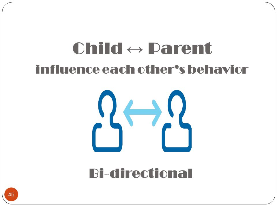 45 Child ↔ Parent influence each other's behavior Bi-directional