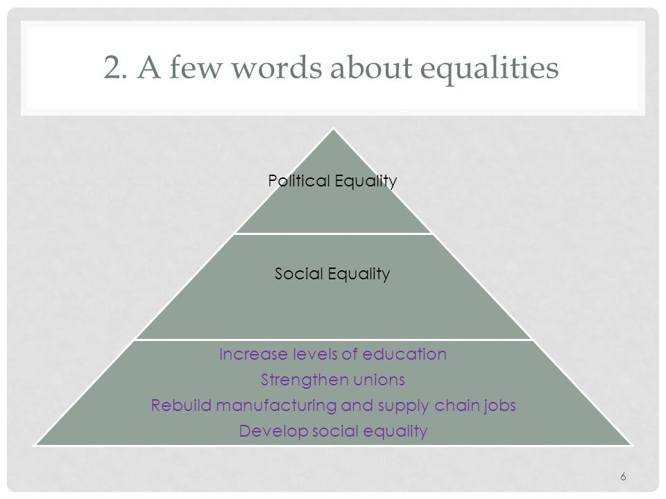 2. A few words about equalities Political Equality Social Equality Increase levels of education Strengthen unions Rebuild manufacturing and supply cha