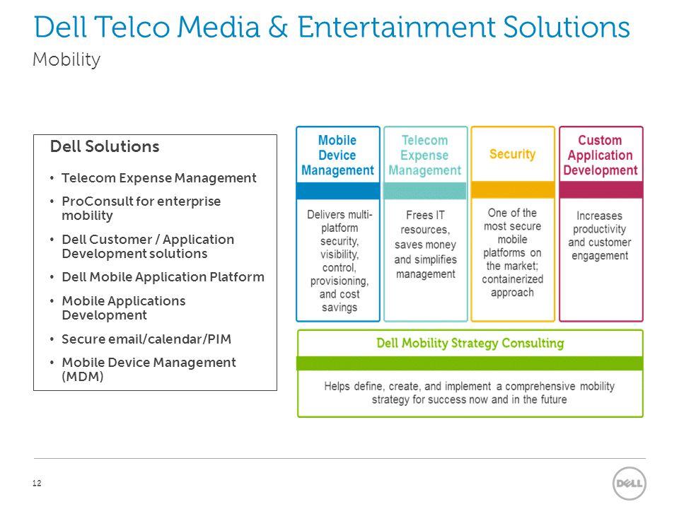 12 Common Use Cases Insert Dell Solutions Telecom Expense Management ProConsult for enterprise mobility Dell Customer / Application Development soluti