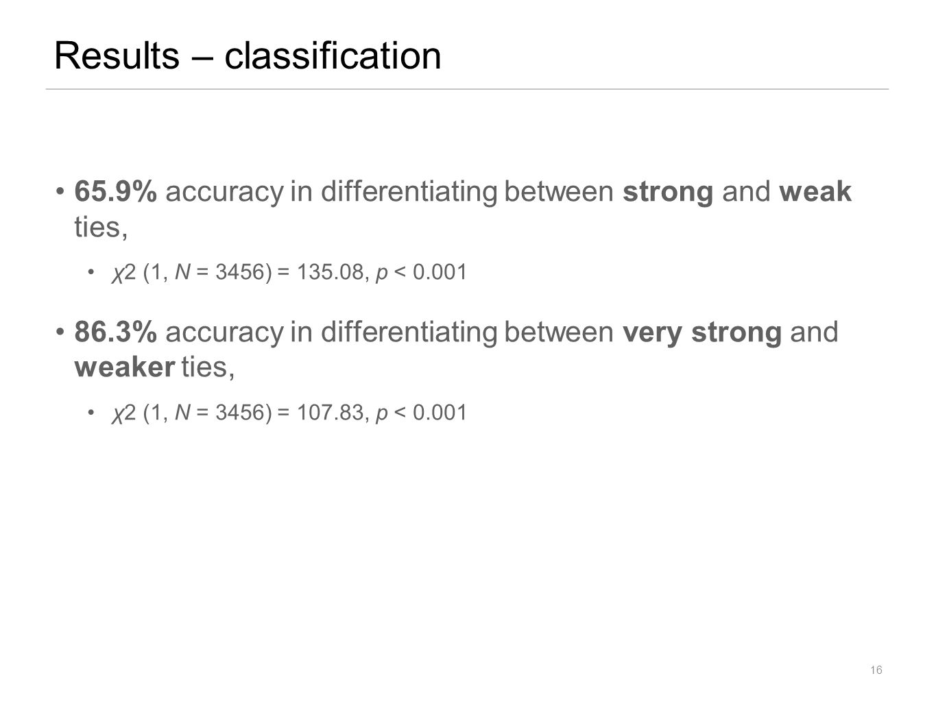 Results – classification 16 65.9% accuracy in differentiating between strong and weak ties, χ2 (1, N = 3456) = 135.08, p < 0.001 86.3% accuracy in dif