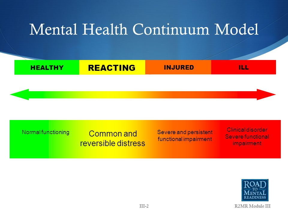 Mental Health Continuum Model R2MR Module IIIIII-2 ILL HEALTHY REACTING INJURED Clinical disorder Severe functional impairment Severe and persistent functional impairment Common and reversible distress Normal functioning
