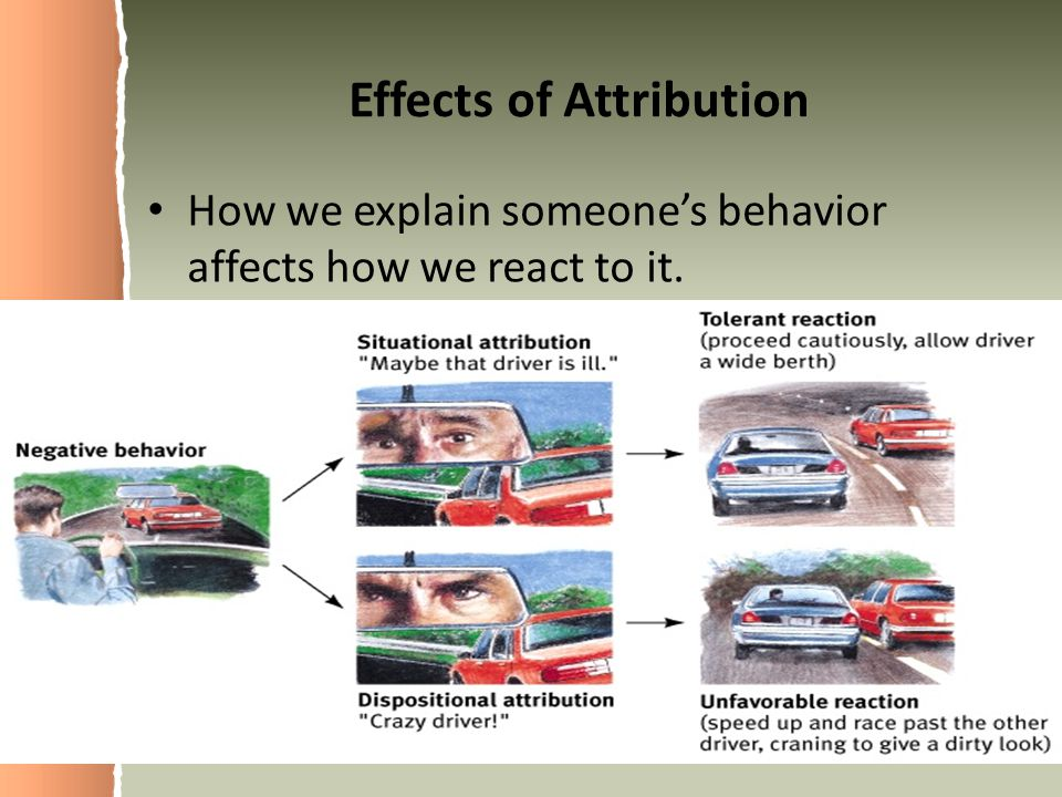 Effects of Attribution How we explain someone's behavior affects how we react to it.