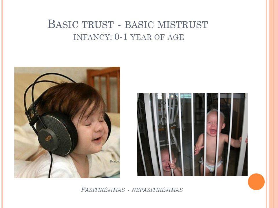 B ASIC TRUST - BASIC MISTRUST INFANCY : 0-1 YEAR OF AGE P ASITIKĖJIMAS - NEPASITIKĖJIMAS