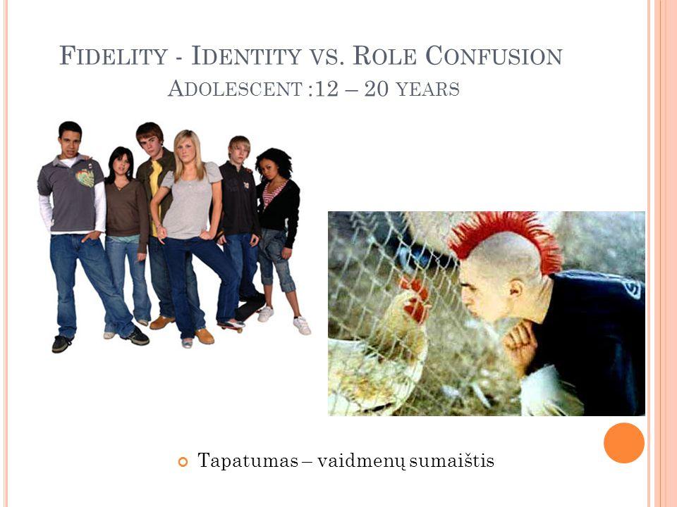F IDELITY - I DENTITY VS.