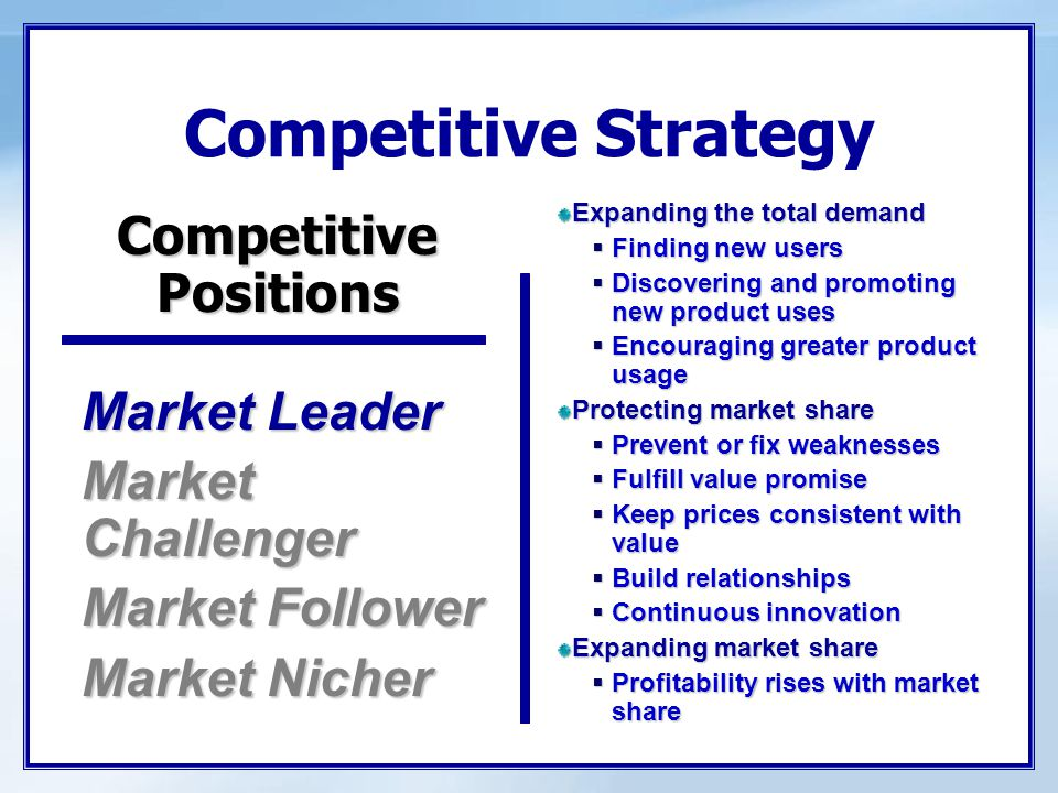 Competitive Strategy Market Leader Market Challenger Market Follower Market Nicher Expanding the total demand  Finding new users  Discovering and pr