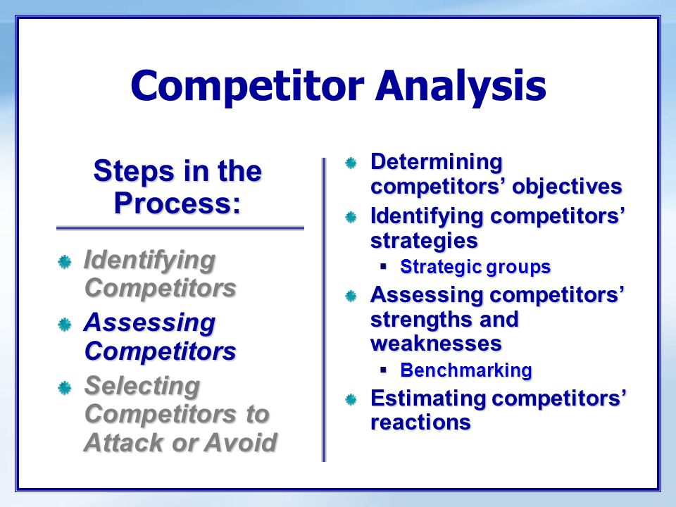 Competitor Analysis Determining competitors' objectives Identifying competitors' strategies  Strategic groups Assessing competitors' strengths and we
