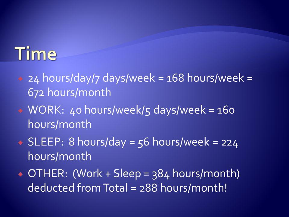  24 hours/day/7 days/week = 168 hours/week = 672 hours/month  WORK: 40 hours/week/5 days/week = 160 hours/month  SLEEP: 8 hours/day = 56 hours/week