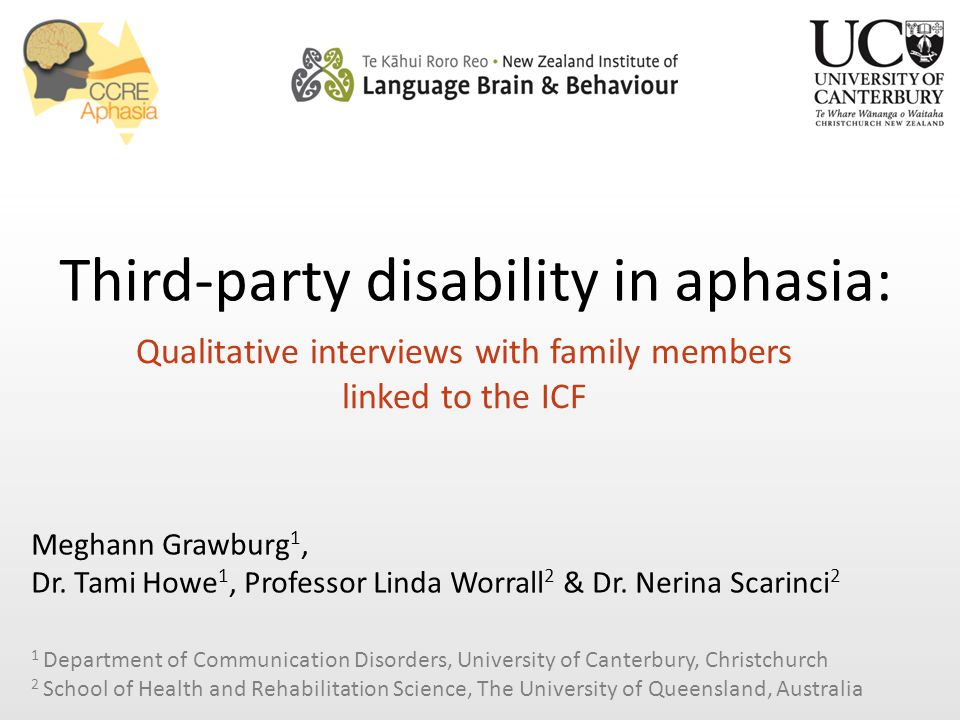 Third-party disability in aphasia: Qualitative interviews with family members linked to the ICF Meghann Grawburg 1, Dr.