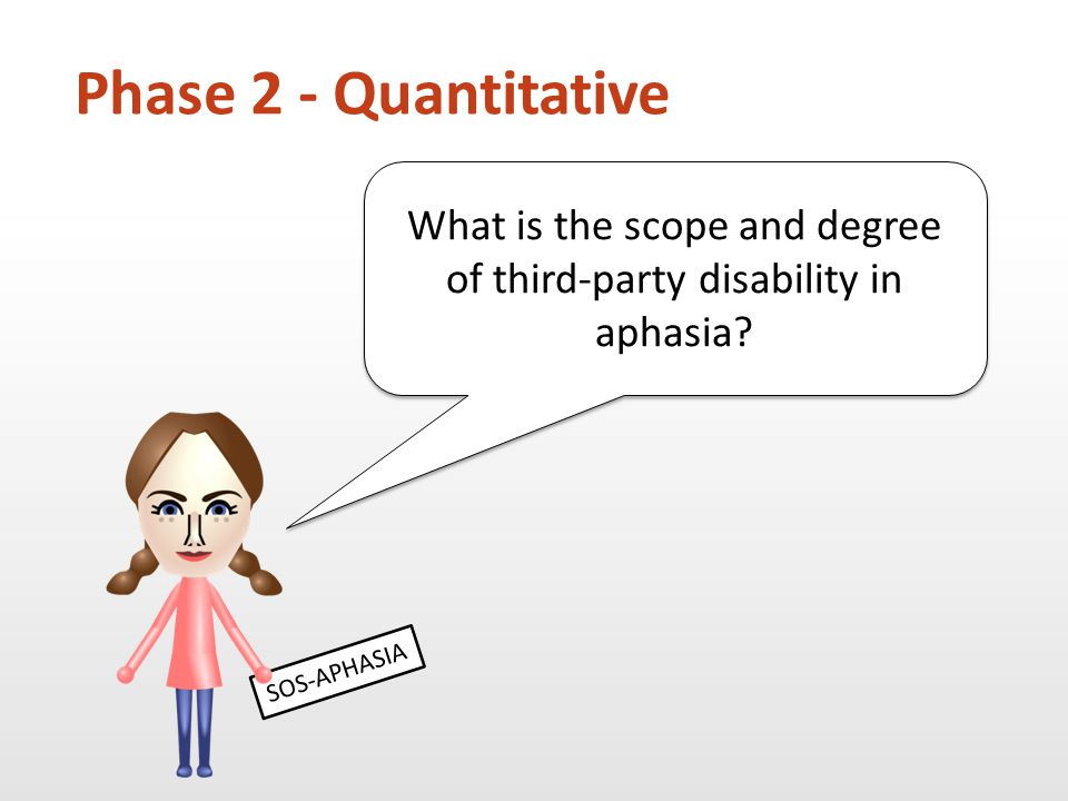 SOS-APHASIA What is the scope and degree of third-party disability in aphasia.
