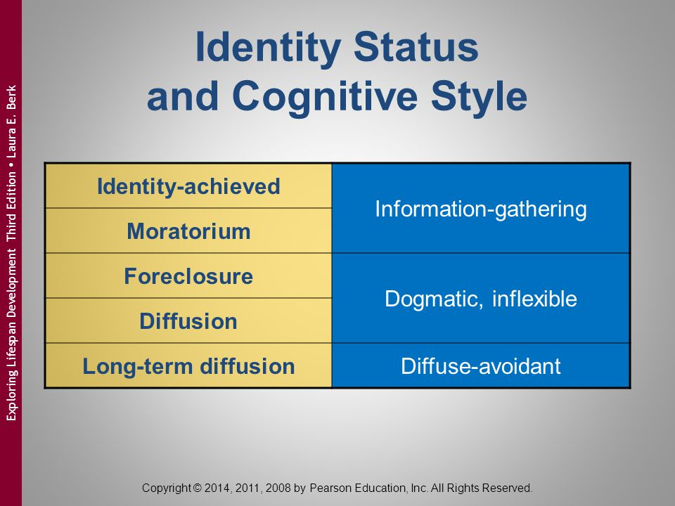 Identity Status and Cognitive Style Identity-achieved Information-gathering Moratorium Foreclosure Dogmatic, inflexible Diffusion Long-term diffusionD