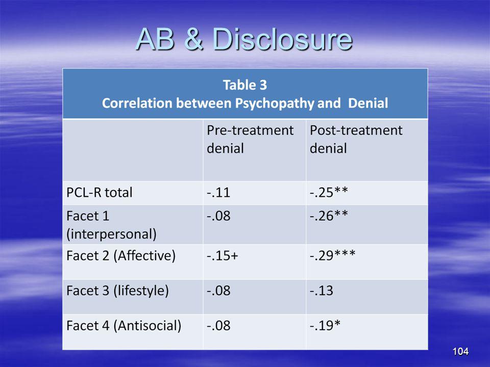 AB & Disclosure 104