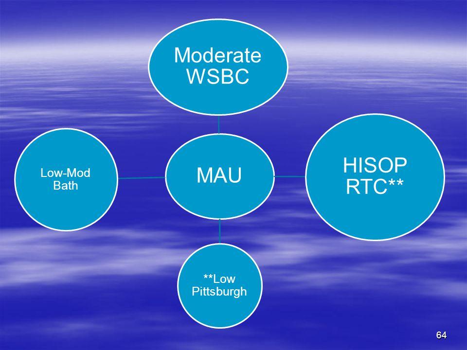 MAU Moderate WSBC HISOP RTC** **Low Pittsburgh Low-Mod Bath 64