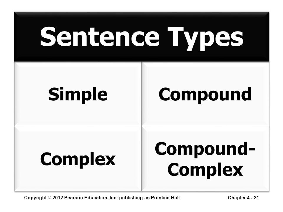 Simple Complex Compound Compound- Complex Copyright © 2012 Pearson Education, Inc. publishing as Prentice HallChapter 4 - 21 Sentence Types