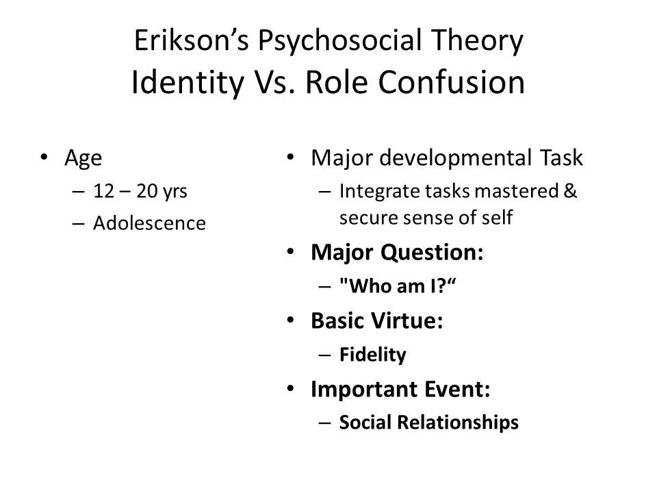 Erikson's Psychosocial Theory Identity Vs.