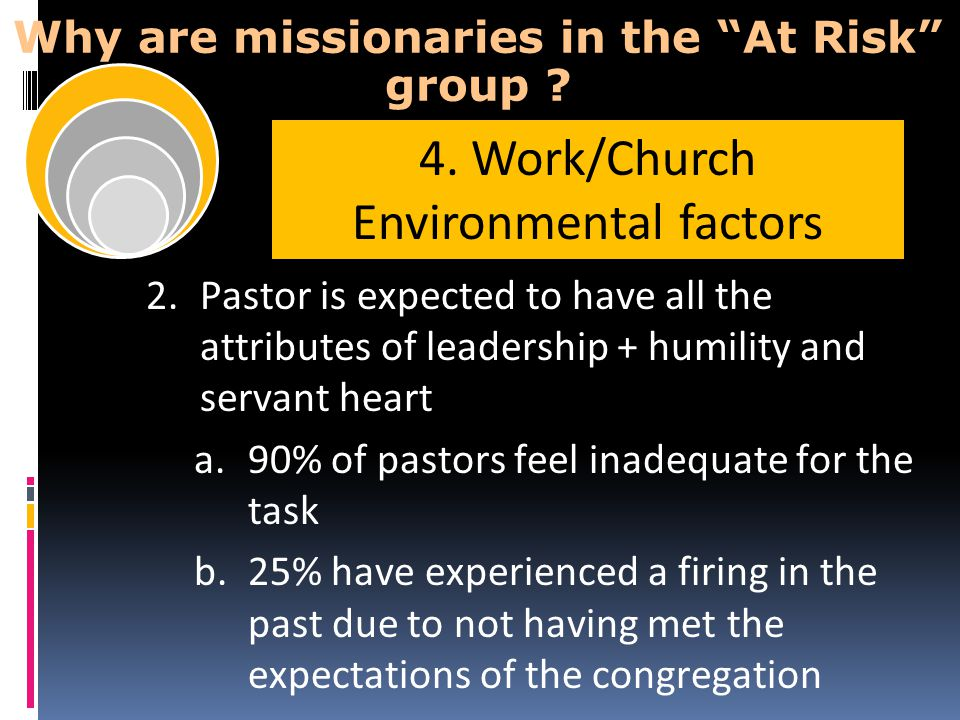 Why are missionaries in the At Risk group .