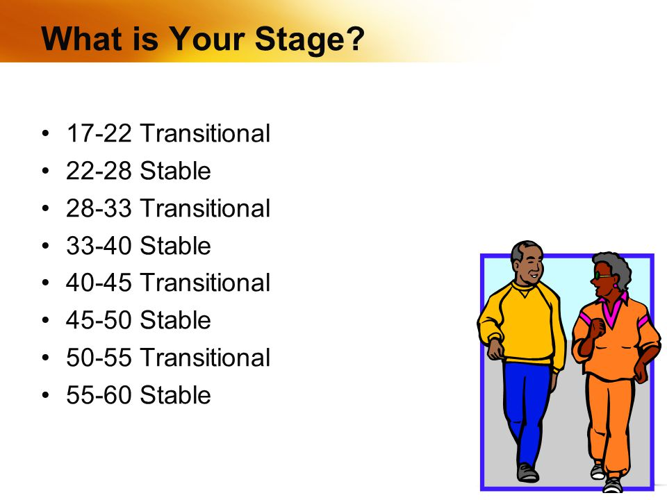 What is Your Stage.