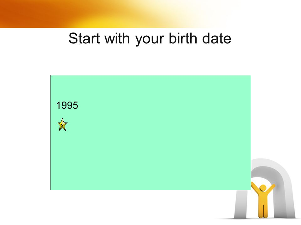 Start with your birth date 1995
