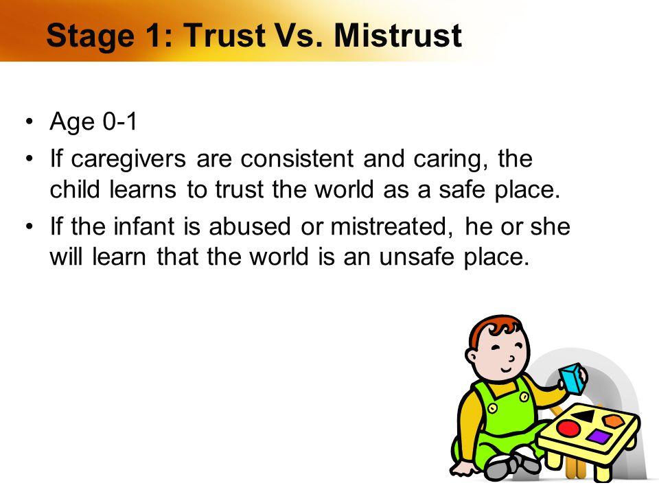 Stage 1: Trust Vs.