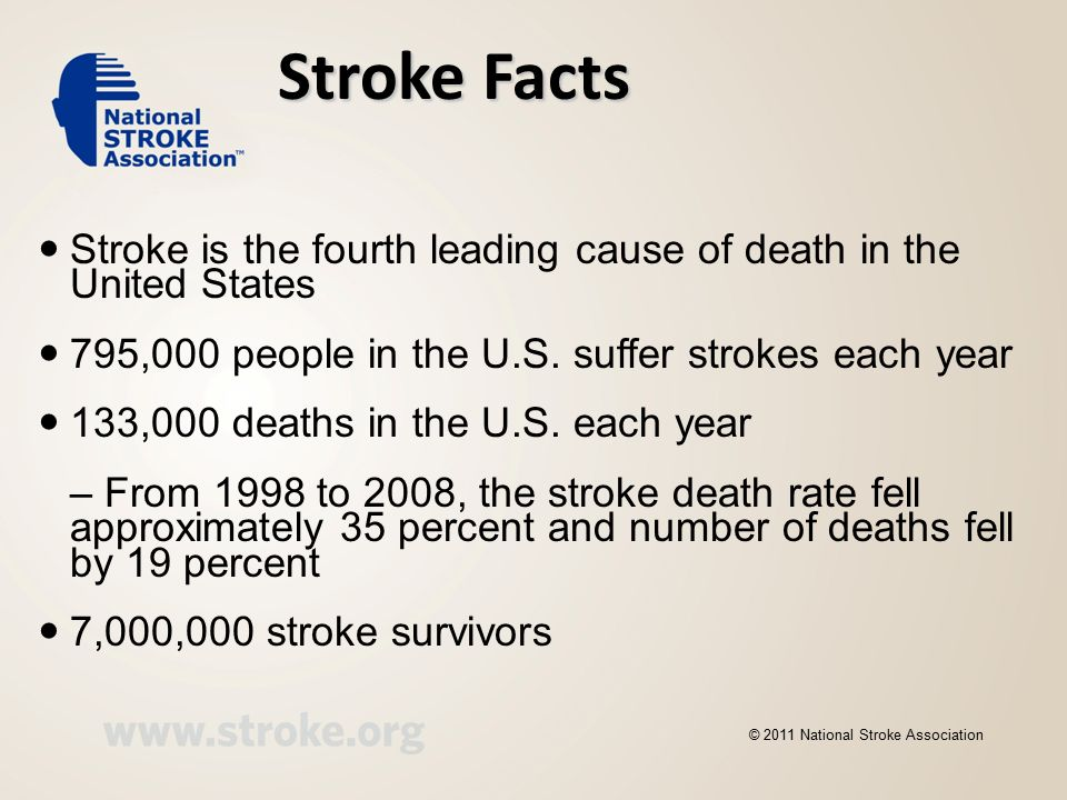 Perceptions of Stroke Myth – Stroke: Is not preventable Cannot be treated Only strikes the elderly Happens in the heart Recovery ends after 6 months Reality : Up to 80 percent of strokes are preventable Stroke requires emergency treatment Anyone can have a stroke Stroke is a Brain Attack Stroke recovery can last a lifetime © 2011 National Stroke Association