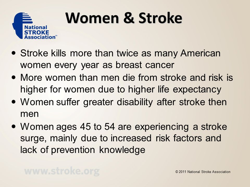 Women & Stroke Stroke kills more than twice as many American women every year as breast cancer More women than men die from stroke and risk is higher for women due to higher life expectancy Women suffer greater disability after stroke then men Women ages 45 to 54 are experiencing a stroke surge, mainly due to increased risk factors and lack of prevention knowledge © 2011 National Stroke Association
