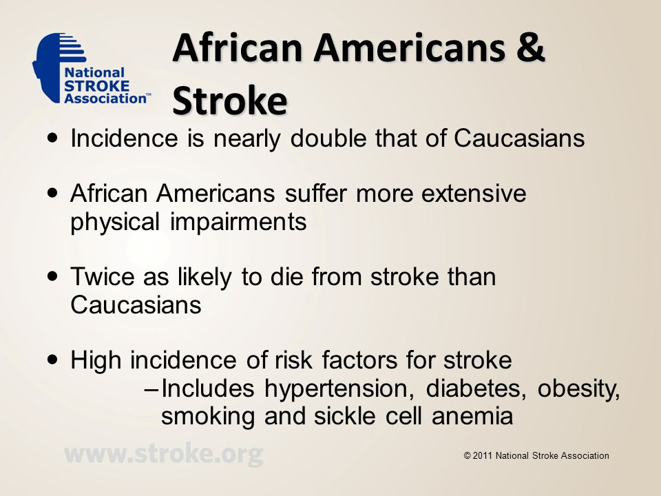 African Americans & Stroke Incidence is nearly double that of Caucasians African Americans suffer more extensive physical impairments Twice as likely to die from stroke than Caucasians High incidence of risk factors for stroke –Includes hypertension, diabetes, obesity, smoking and sickle cell anemia © 2011 National Stroke Association