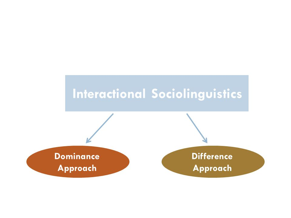 Interactional Sociolinguistics Difference Approach Dominance Approach