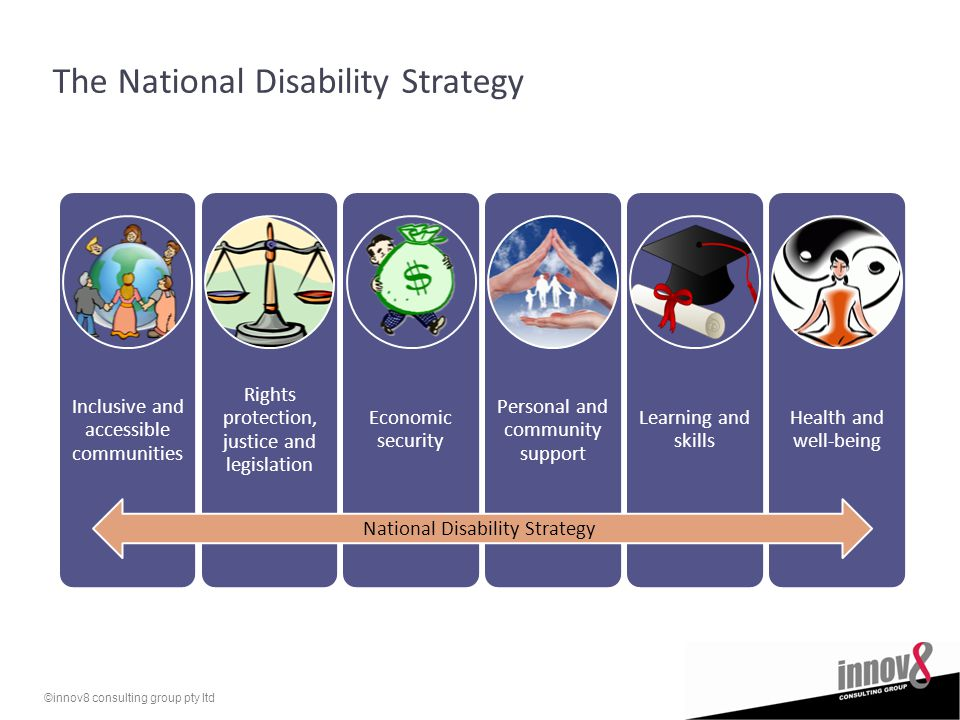 ©innov8 consulting group pty ltd The National Disability Strategy Inclusive and accessible communities Rights protection, justice and legislation Economic security Personal and community support Learning and skills Health and well-being National Disability Strategy