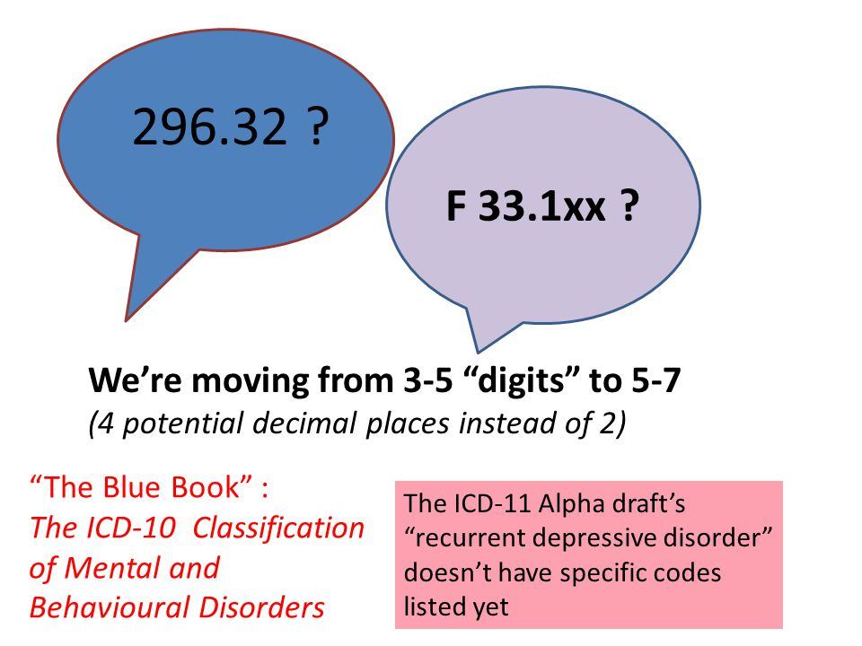 We're moving from 3-5 digits to 5-7 (4 potential decimal places instead of 2) The Blue Book : The ICD-10 Classification of Mental and Behavioural Disorders The ICD-11 Alpha draft's recurrent depressive disorder doesn't have specific codes listed yet F 33.1xx .