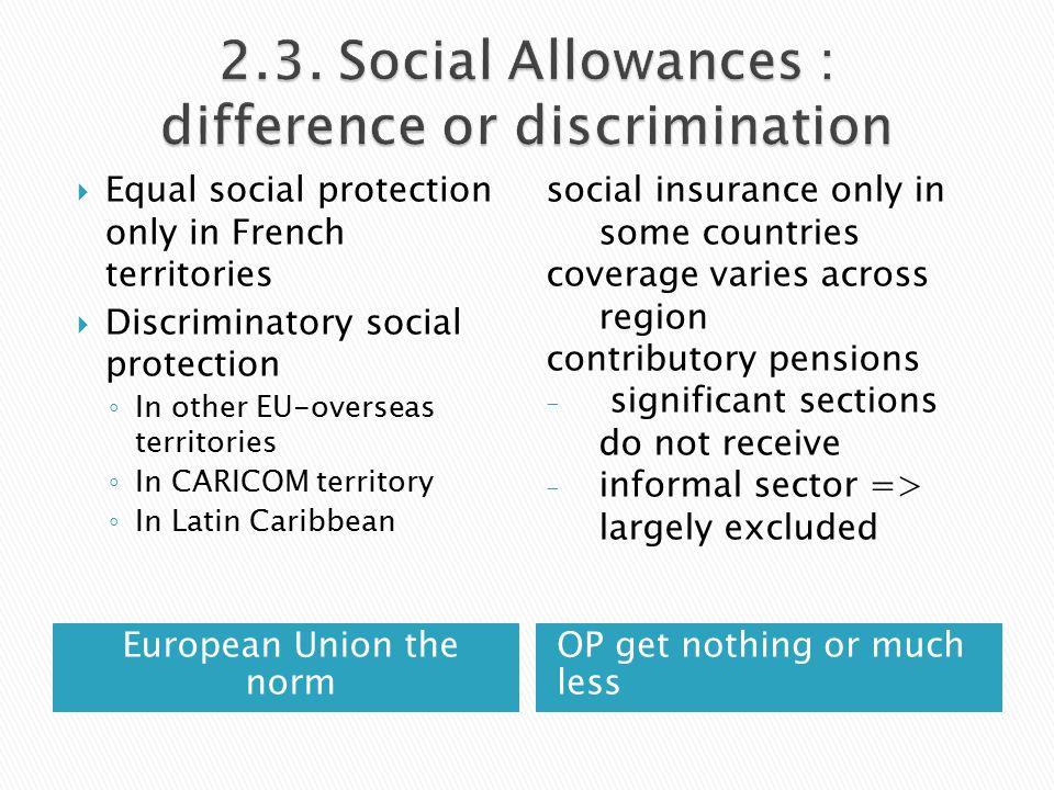 Universal principleIn Caribbean Access to adequate: 1.