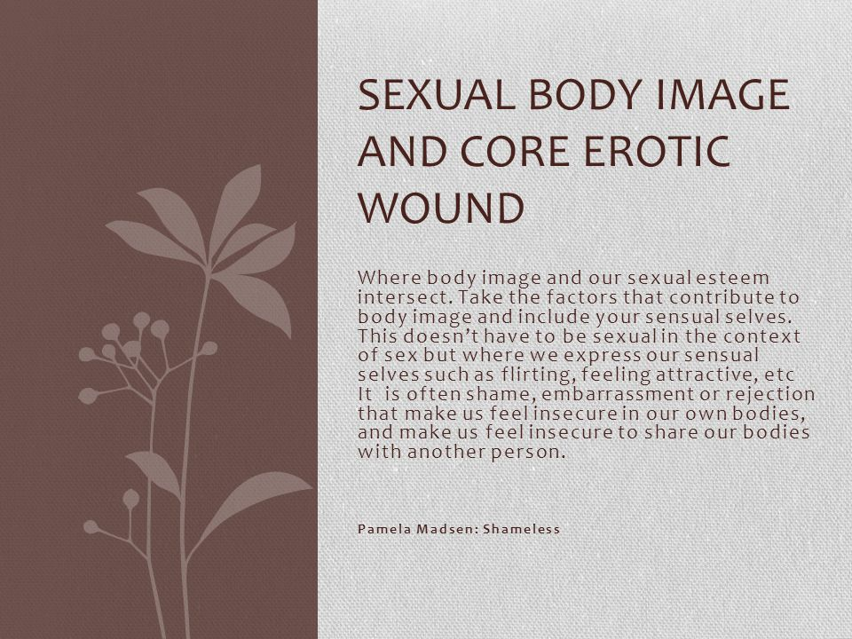 Where body image and our sexual esteem intersect. Take the factors that contribute to body image and include your sensual selves. This doesn't have to