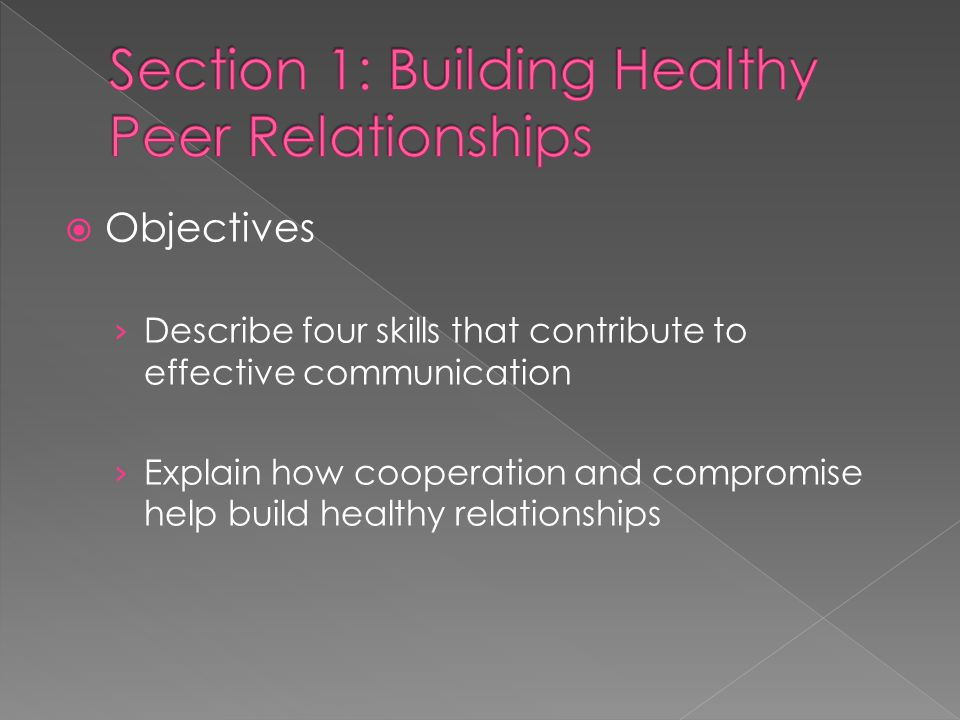  Objectives › Describe four skills that contribute to effective communication › Explain how cooperation and compromise help build healthy relationships