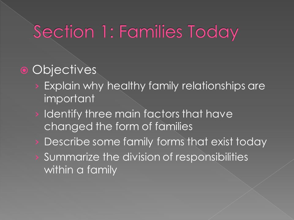  Objectives › Explain why healthy family relationships are important › Identify three main factors that have changed the form of families › Describe some family forms that exist today › Summarize the division of responsibilities within a family