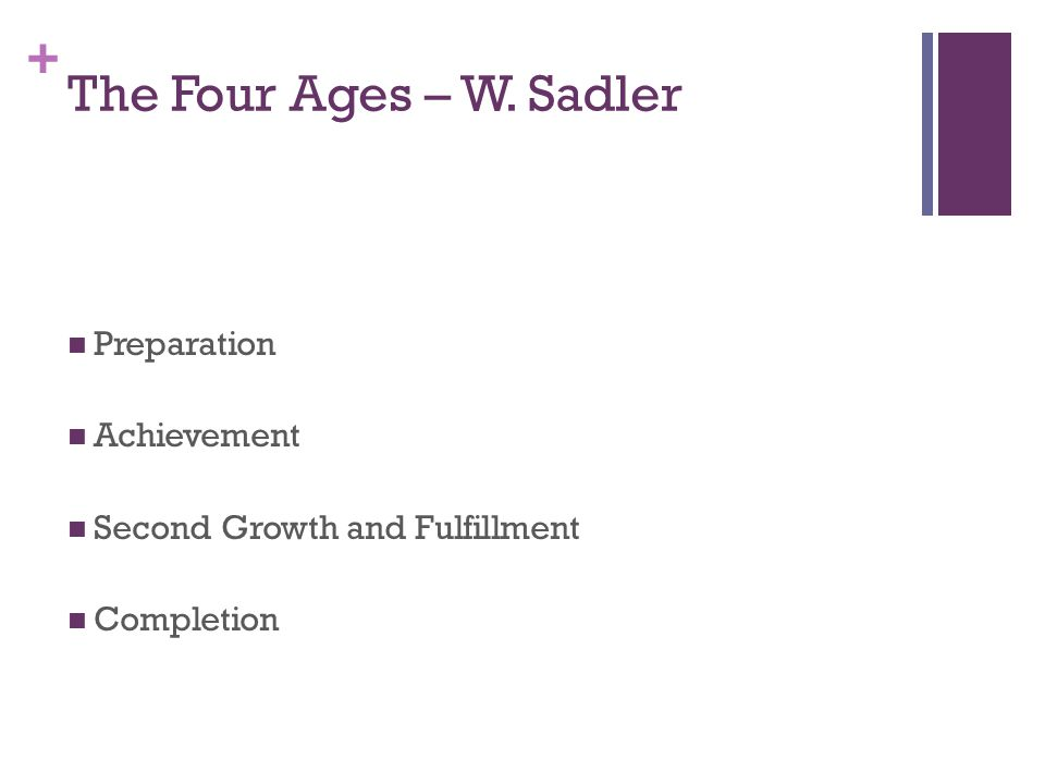 + The Four Ages – W. Sadler Preparation Achievement Second Growth and Fulfillment Completion