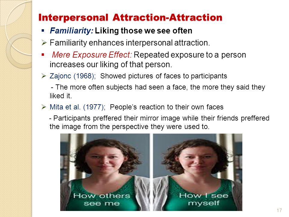 17 Interpersonal Attraction-Attraction  Familiarity: Liking those we see often  Familiarity enhances interpersonal attraction.  Mere Exposure Effec